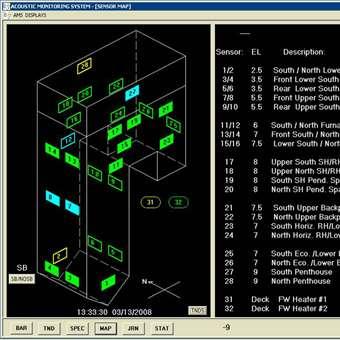 Boiler Tube Monitoring – Early Tube Leak Detection | MISTRAS